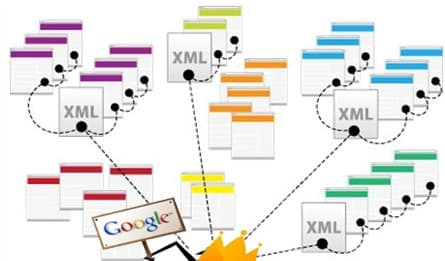 Importance of sitemap